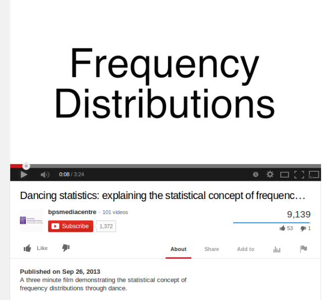 Dancing Statistics: Frequency Distributions