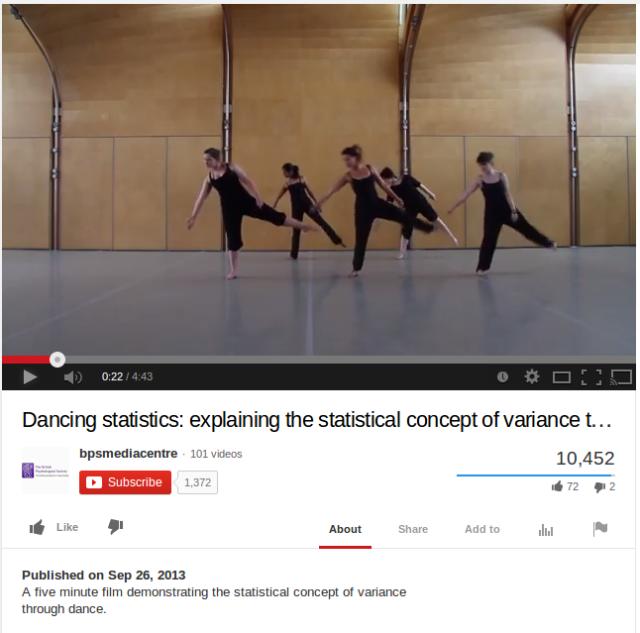 Dancing Statistics: Variance
