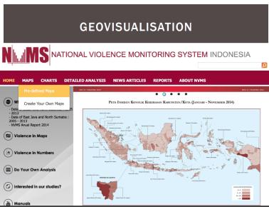 NVMS-GeoVis