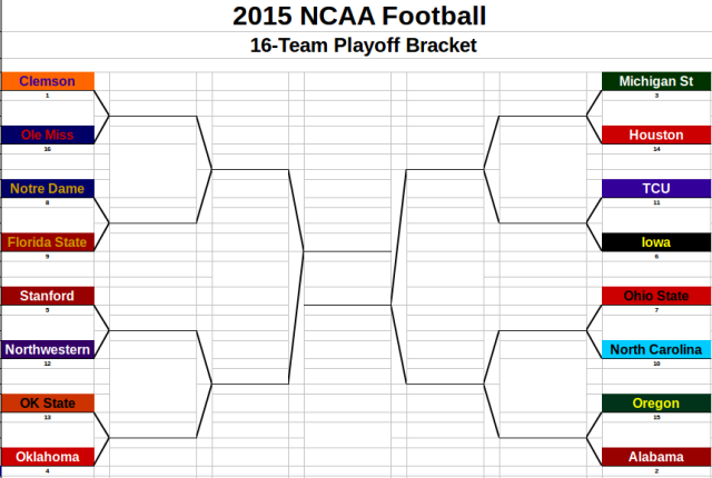 2015PlayoffBracket