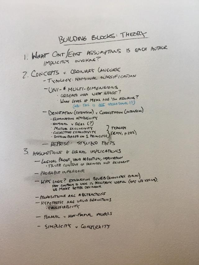 buildingblocknotes